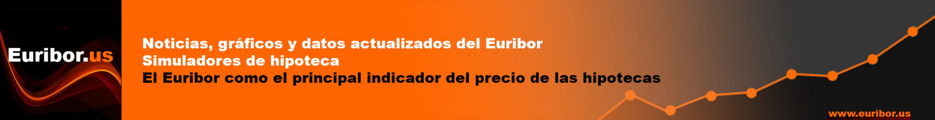 Euribor