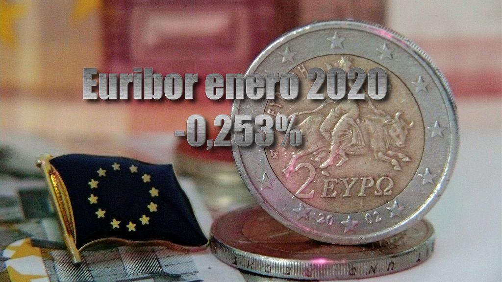 Euribor enero 2020