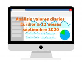 Análisis valores diarios del Euribor a 12 meses de septiembre 2020