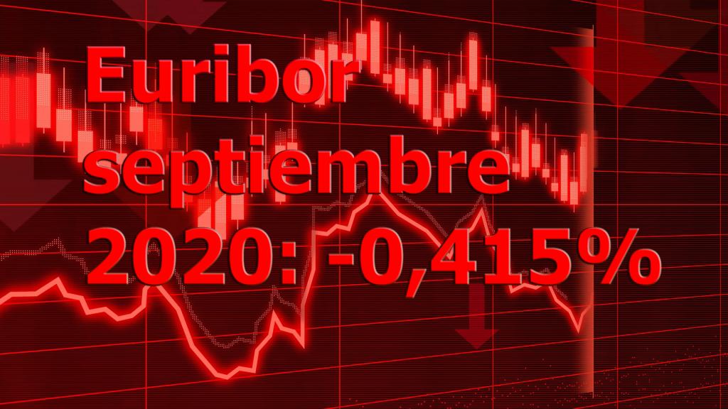 Euribor septiembre 2020